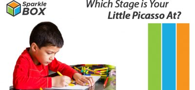 5 stages of development in drawing for kids