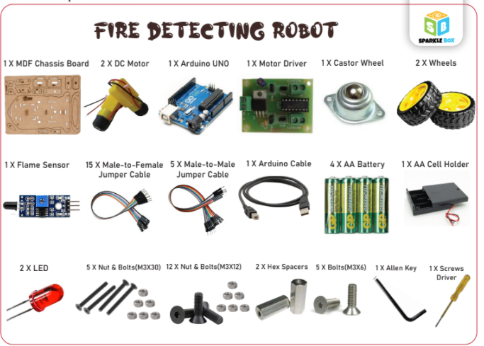Fire Detecting Robot
